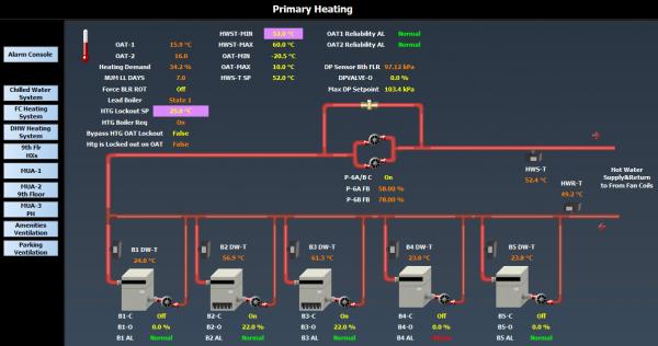 Programming Boilers
